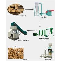 Cheap Hot sales wood pellet making machine line professional solutions for sale