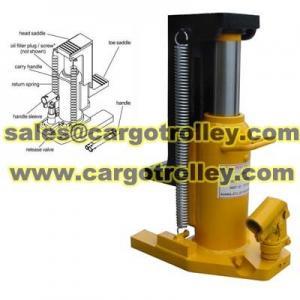 Hydraulic System Applications Quality Hydraulic System