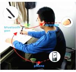 spy blutooth pen exam bluetooth pen metal bluetooth pen micro earpiece bluetooth