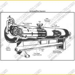 China BOCIN Industrial Gas - Liquid Separating Fuel Gas Filter Separator , OEM on sale