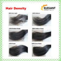 Types Of Human Hair Waves Remy Indian Hair