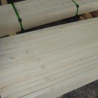 Cheap Poplar LVL for Door Core for sale