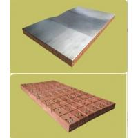 Cheap CuAg type Copper Mould and High Temperature Resistance Copper mould Plate for sale