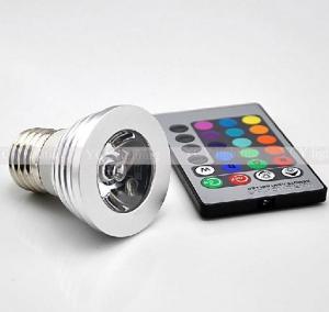 Cheap led spotlight supplier for sale