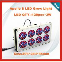 of the best led grow lights on the market the best led grow lights. Black Bedroom Furniture Sets. Home Design Ideas