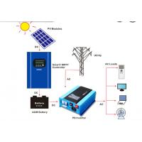 Cheap 10AMP - 100AMP Solar Power Accessories Panel Charge Controller CE Certificate  for sale