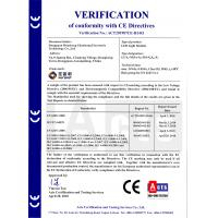 Surplus (China) Lighting Industrial Co., Limited Certifications