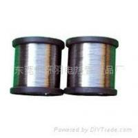 Electrical Resistance Wires Manufactures