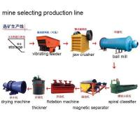 Cheap Sand production line mineral processing equipment for sale