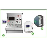 Cheap Main Equipment Circuit remote control system for sale