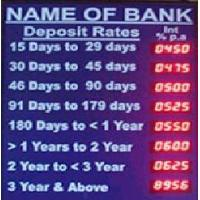 Interest Rate Display Manufactures