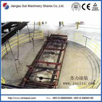 Cheap Turntable for coating line for sale