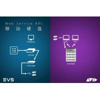 Buy cheap EVS&AVID application solutions from wholesalers