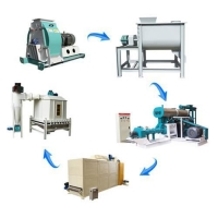 Buy cheap Large capacity fish feed production plant ,fish feed mill plant for sale from wholesalers