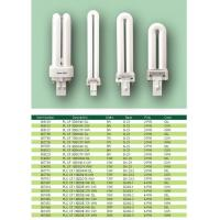 Buy cheap Compact Fluorescent PL Tubes from wholesalers